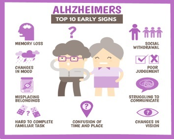 alzheimers care in Chiang Mai Thailand